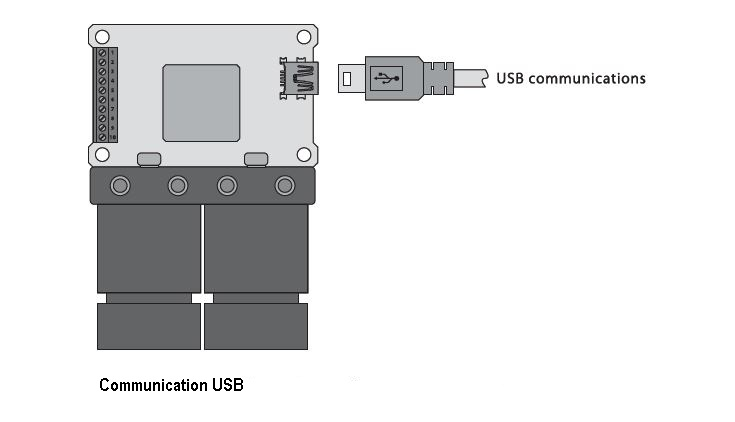 REDOHM-SF02-communication n par usb
