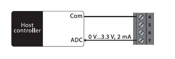 REDOHM-SF02-sortie en tension analogique