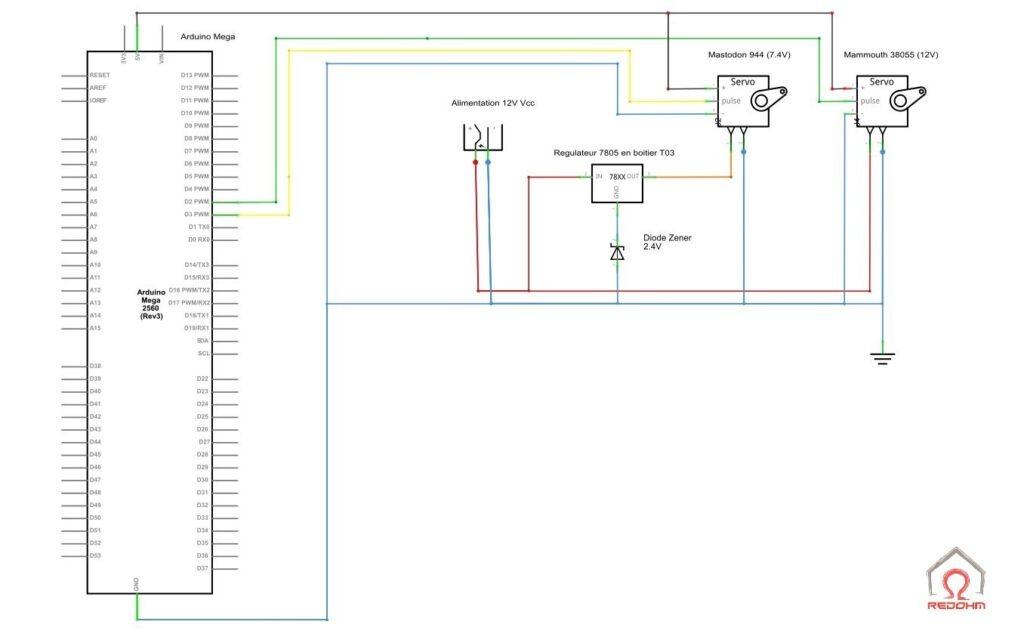 RedOhm schema 2 types de servomoteurs