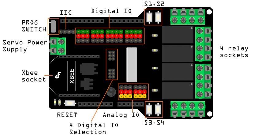 redohm-module-relais-shield-drf0144-001