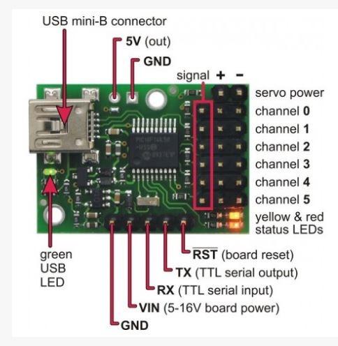 POLOLU Micro Maestro 6 canaux RedOhm -002