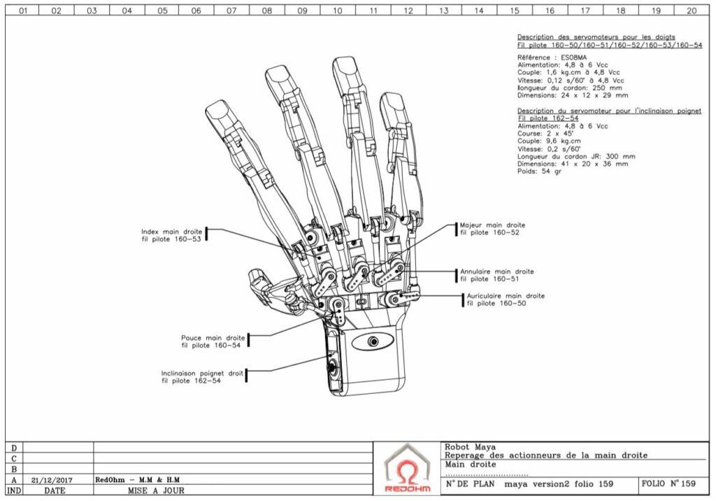 Folio 159 version 2 - Schéma du robot Maya ( Repérage des actionneurs de la main droite )