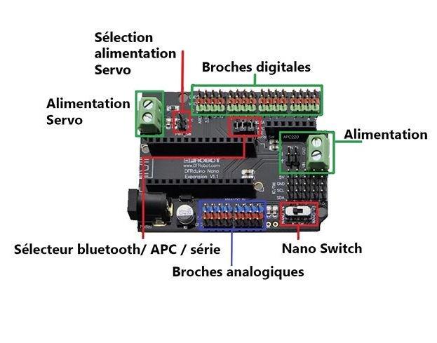 Nouvelle version du Shield E/S DFR0012 Repérage des broches