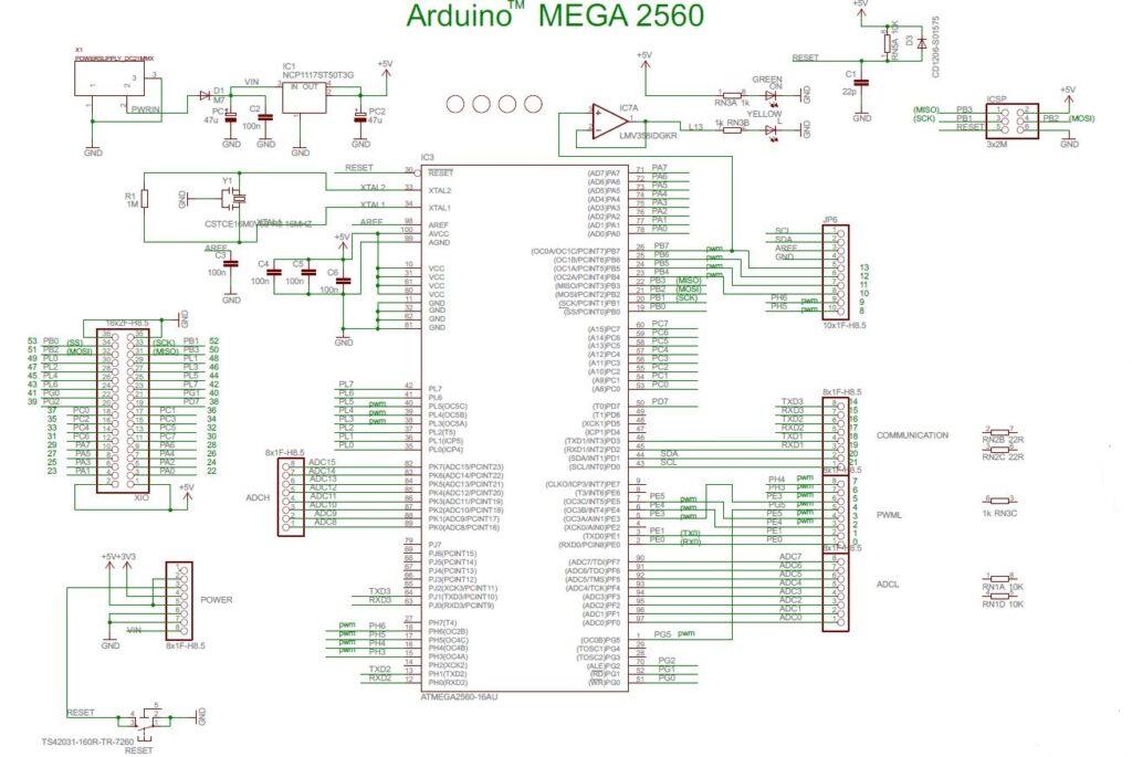 RedOhm 010 Arduino Mega 2560 Rev3 schema 1-3