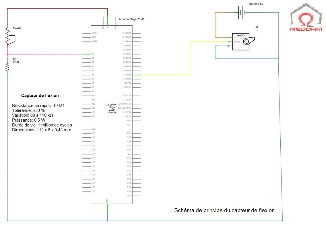 schema-de-principe-capteur-de-flexion-001