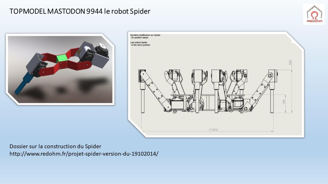 9944 avec le robot Spider