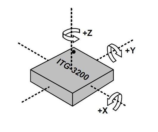RedOhm gyroscope Grove 101020050 002