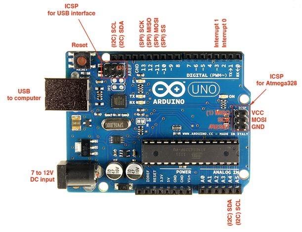 Carte Arduino UNO R3