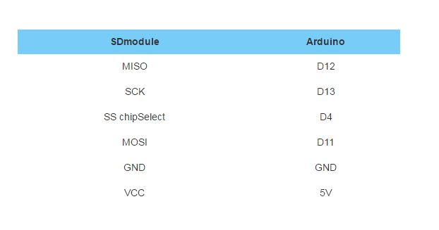 module-carte-micro-sd-dfr0229-003