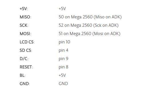 Maya : Pour connecter l'écran LCD A000096 - RedOhm