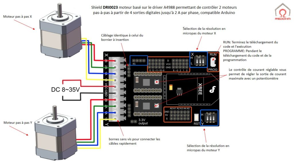 DRI0023 - Documentation de la carte dri0023 0001 RedOhm