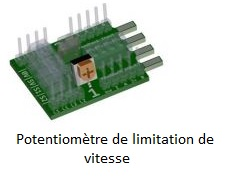 Potentiomètre de limitation de vitesse