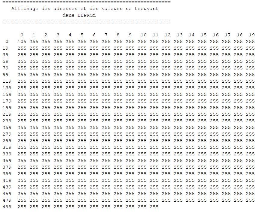 EEPROM vue des premiers 512 octets