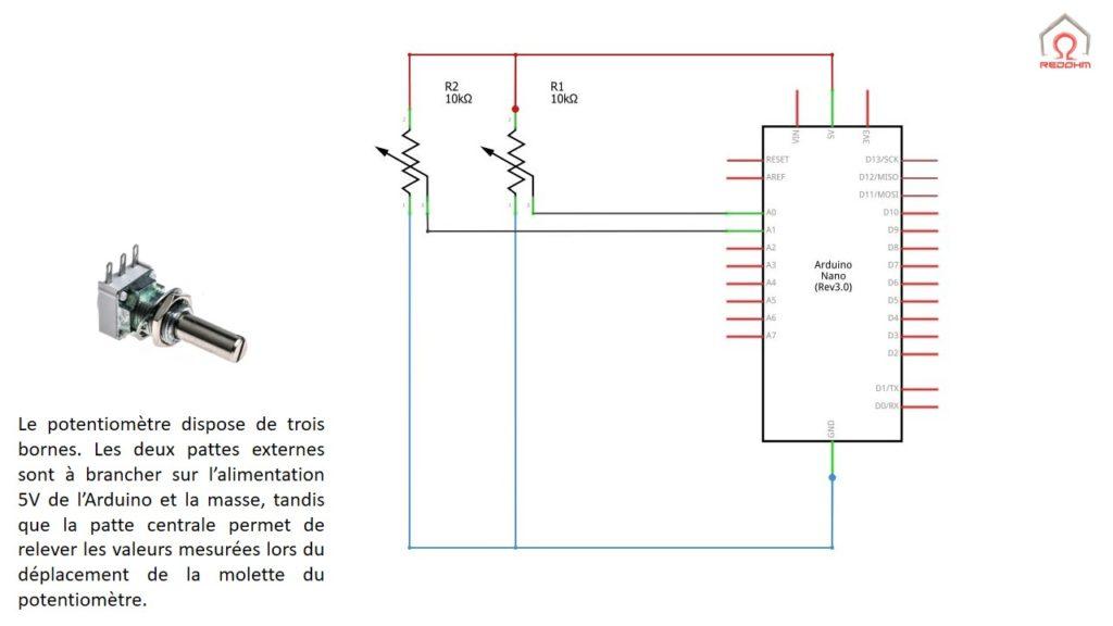 Schéma de principe pour le câblage sur 2 entrées analogiques